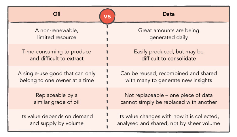 13-explainer-oil-vs-data