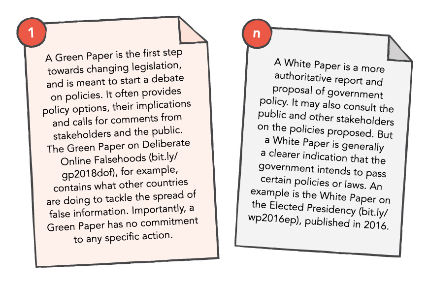 14-explainer-green-paper-vs-white-paper