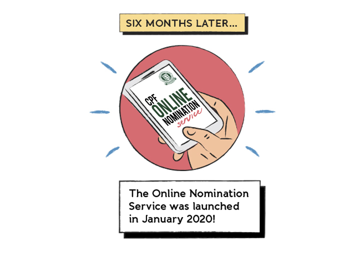 The CPF Online Nomination Service was launched in January 2020