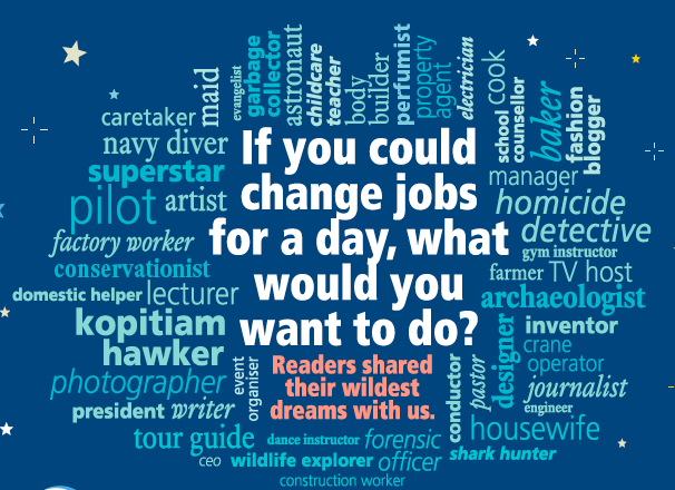 Your Say: What Job Would You Choose?